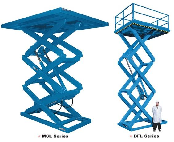 "MULTI-STAGE AND ""BIG FRIGGIN"" SERIES LIFT TABLES"